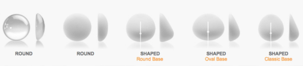 Highly Cohesive Gel (Gummy Bear) Breast Implants