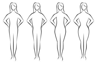 Know your body when looking into Plastic Surgery